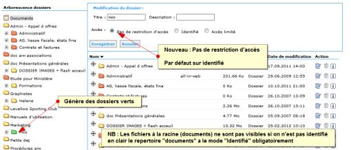 Droits d'accès aux documents, Fig. 1